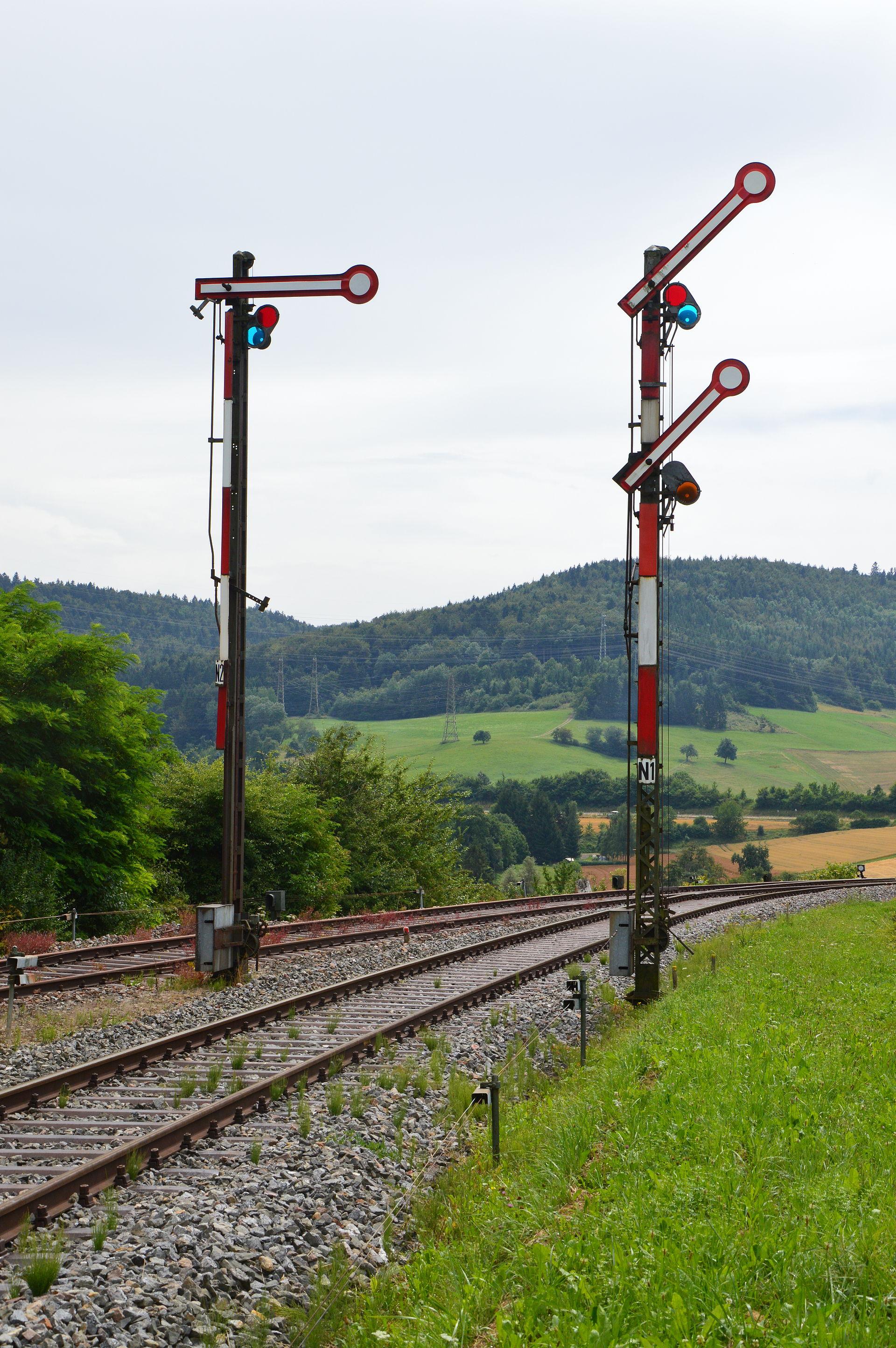Railway signal wikipedia