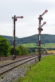 Railway signal Visual signal device for railway engineers