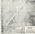 Bottom current measurements in the head of Monterey submarine canyon (1965) (20218287710).jpg