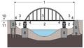 Bridge structure NT.PNG