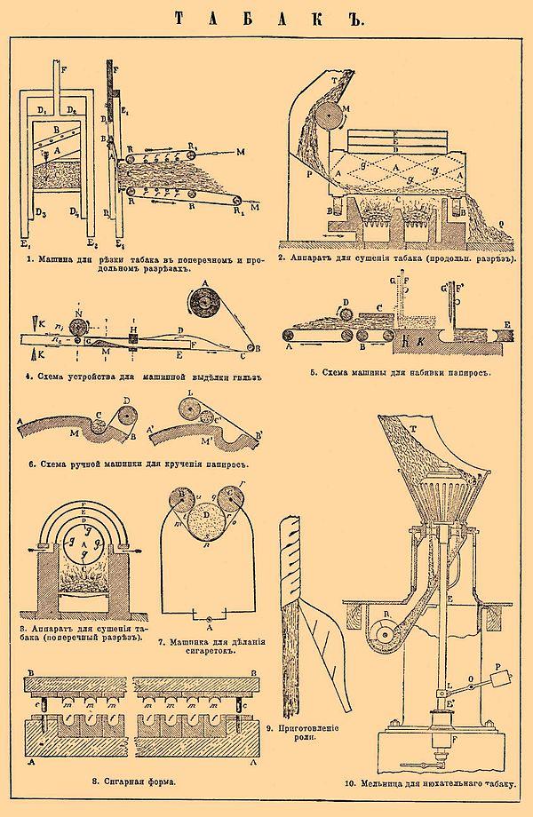 Схема устройства для машинной