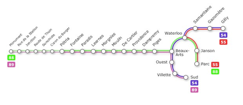 List Of Charleroi Metro Former Lines Wikipedia