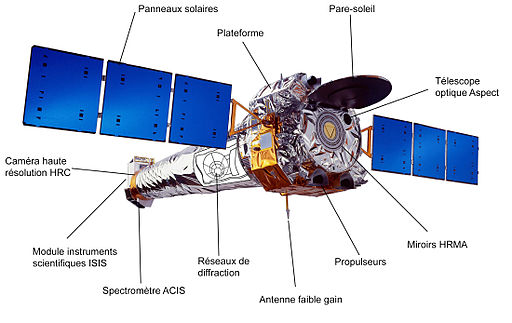 Chandra-spacecraft labeled-fr