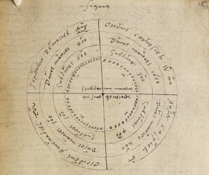 Steganography - A chart from Johannes Trithemius's Steganographia copied by Dr John Dee in 1591