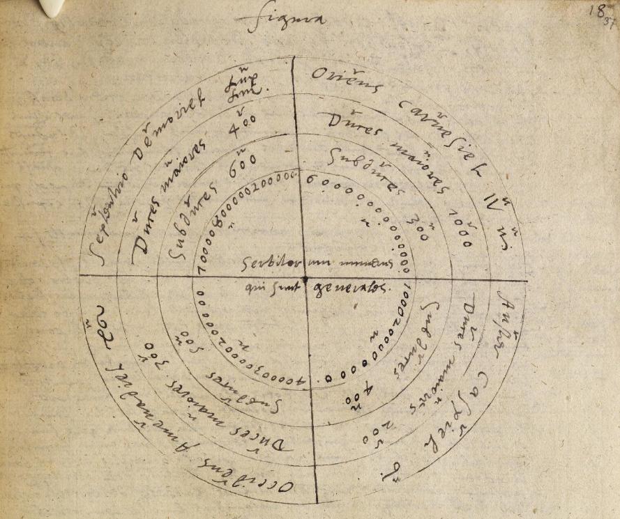 Chart in the hand of Dr John Dee. Steganographiae
