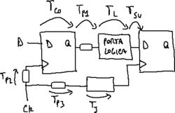 Circuito con clock jitter e ritardi di propagazione.png