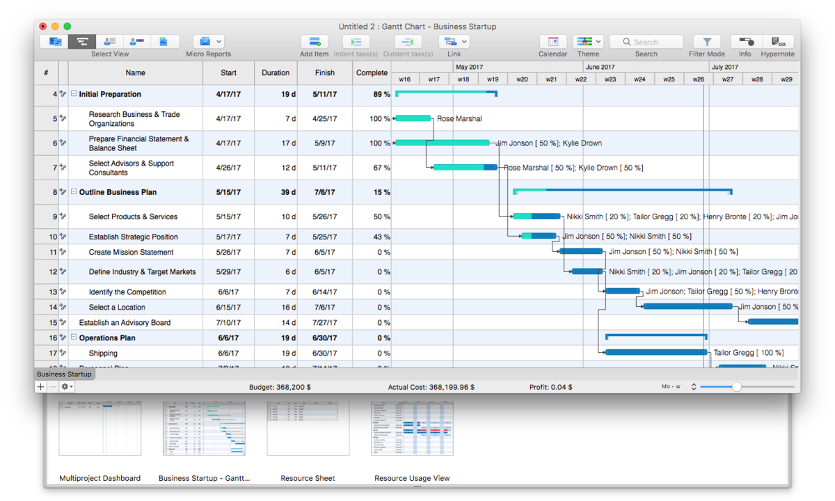 download project gantt chart free download and software