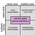 Cscw matrix.jpg