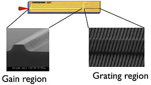 Distributed Bragg reflector laser - Photomicrographs of a DBR laser