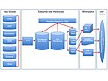 Datawarehouse reference architecture.jpg