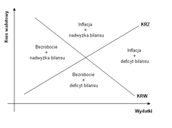 Diagram swana ccuart Gallery