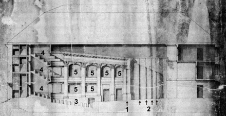 Unsigned longitudinal section showing a design attributed to Christopher Wren. 1: Proscenium arch. 2: Four pairs of shutters across the stage. 3: Pit. 4: Galleries. 5: Boxes. Drury.Lane.figures2.png