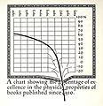 Dwiggins graph.jpg