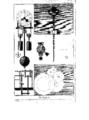 Encyclopedie volume 3-364.png