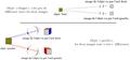 Estimation des distances, vision stéréoscopique.png