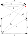 Euler multidigraph.png