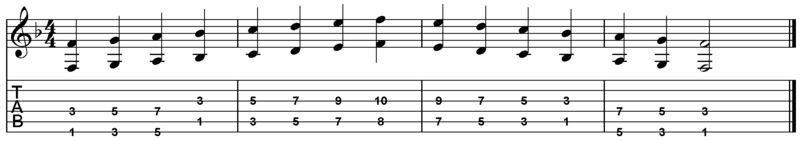 F major scale for guitar using octaves.png