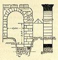 Fig 116 - Bogen im Nordwestviertel.jpg