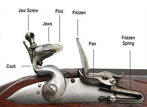 Musket - Flintlock mechanism