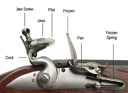 Flintlock mechanism FlintlockMechanism.jpg