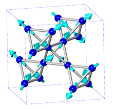 Fragment of pyrochlore lattice in spin ice state.png