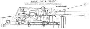 Fuji-class battleship - 12-inch gun turret arrangement