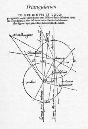 Triangulation (surveying) - Gemma Frisius's 1533 proposal to use triangulation for mapmaking
