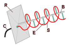 Helical antenna - Wikipedia