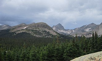 Front Range - Front Range Peaks in the Indian Peaks Wilderness