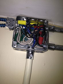 Twist on wire connector wikipedia twist on connectors used in a junction box greentooth
