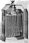 Interior view of Kinetoscope with peephole viewer