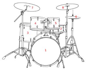 drum set what 39 s in a drum set wikiversity : drum kit diagram - findchart.co