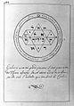 La Clavicure de Salomon Roy des Hebreux Wellcome L0025199.jpg