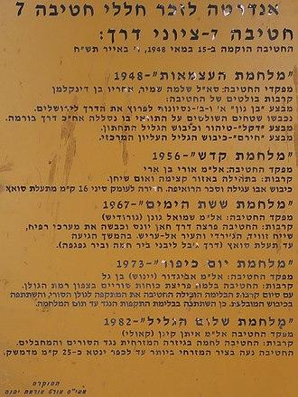 7th Armored Brigade (Israel) - 7th Brigade memorial