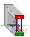 Lorentzkraft-graphic-part1.PNG