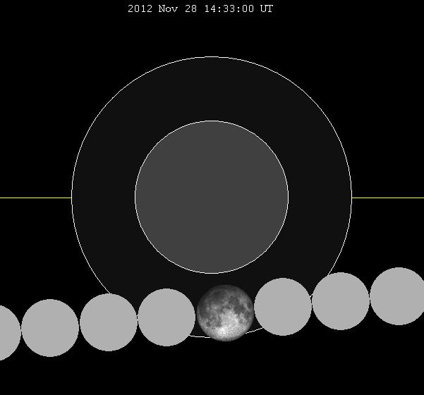 Lunar eclipse chart close-2012Nov28
