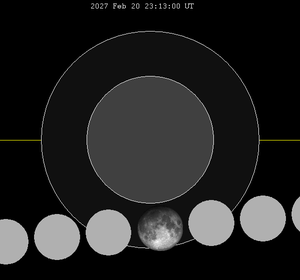 February 2027 lunar eclipse - Image: Lunar eclipse chart close 2027Feb 20