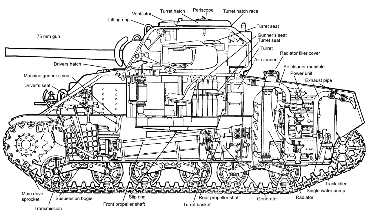 File M4a4 Cutaway Png Wikimedia Commons