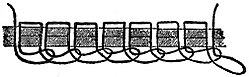 Machine basic chain stitch.jpg