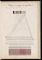 Master Weaver's Thesis Book, Systeme de la Mecanique a la Jacquard, 1848 (CH 18556803-287).jpg