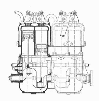 Monobloc engine - Napier engine, with monobloc head