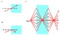 Negative refraction index focusing.png
