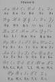 Nenets Latin Alphabet 1931.png