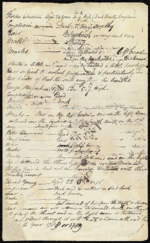 HMS Bounty - Page one of Bligh's list of mutineers – starting with Fletcher Christian