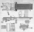 Nordenfelt Gun (5 barrels) - The Engineer 1881-03-11.png