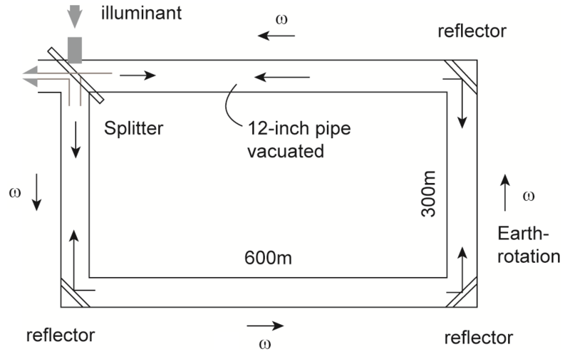 File:O type Michelson Experiment-2.png