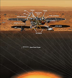 InSight - InSight lander with labeled instruments