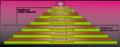 Piramida Soiusa Slo.png