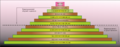 Piramide soiusa.png