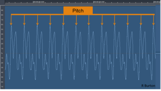 Sound - Figure 1. Pitch perception